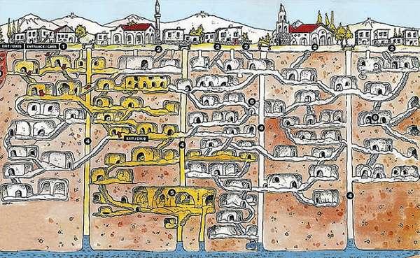 Подземные города в Каппадокии