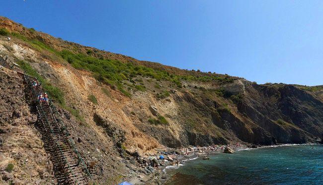 Царский пляж, Фиолент