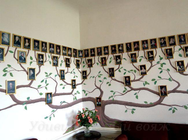 Родовое древо семьи Штернбергов.