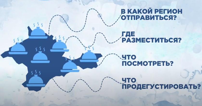 карта для гостей Крыма и Севастополя