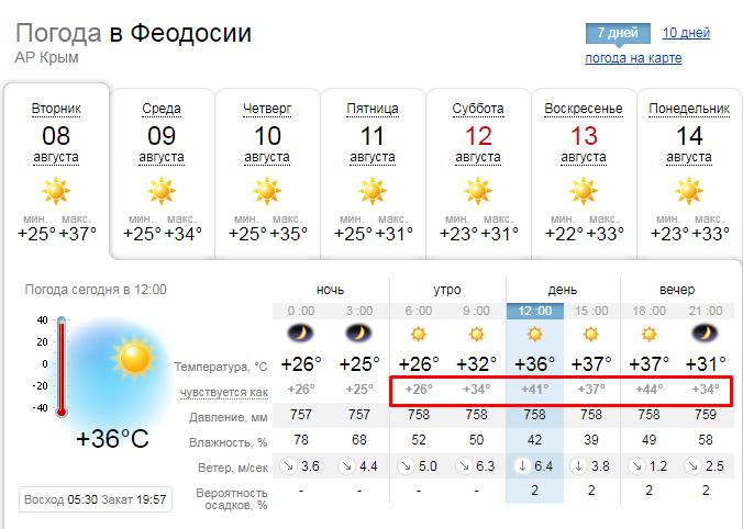 pogoda v Feodosii v avguste